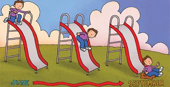 summer slide for kids who read vs kids who don't