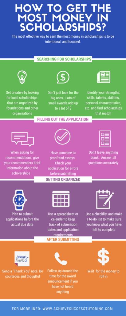 tips for scholarships